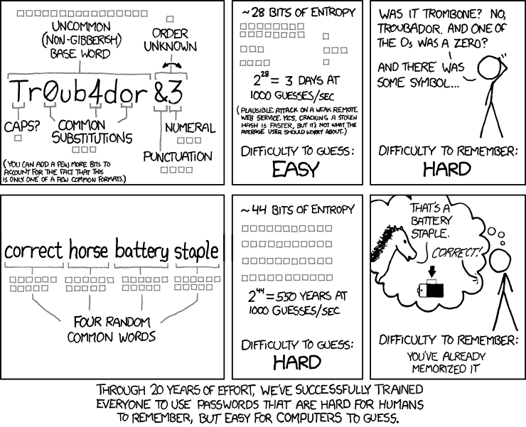 xkcd correct horse battery staple password strength