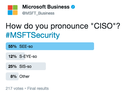 Pronounce CISO Poll
