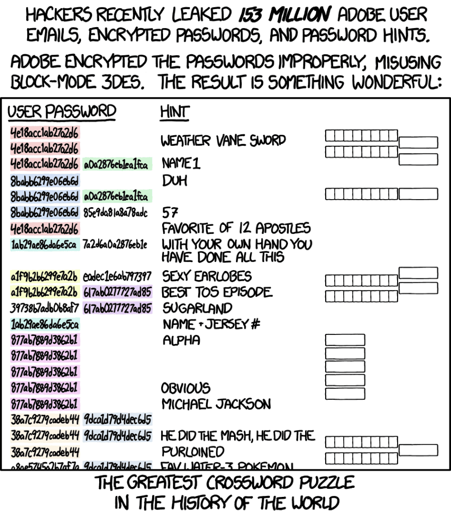 Encryptic - XKCD Comic