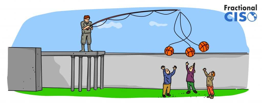 Visual representation of a phishing attack. A man on a platform holds a phishing rod with basketballs as bait over childrens' heads.
