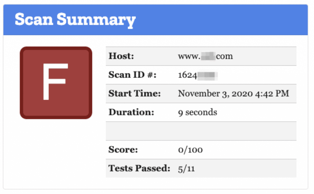 Summary of scan from Mozilla Observatory, this website (information hidden) received an F.