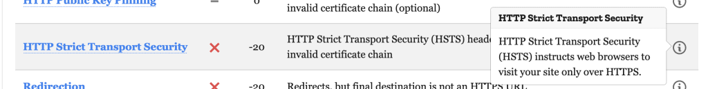 HTTP Strict Transport Security Description by Mozilla Observatory