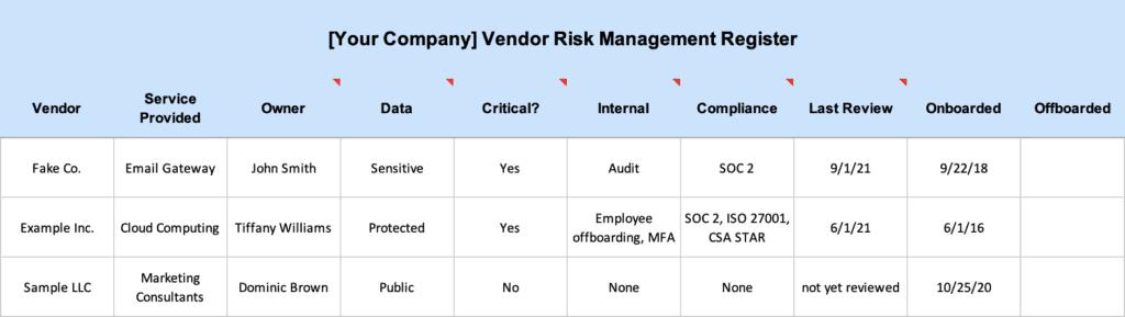 Completed Vendor Risk Management Register